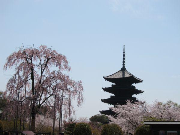 京都の縁日